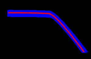 path4409
